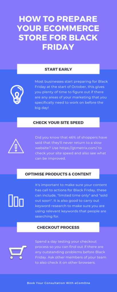 start early with black friday infographic